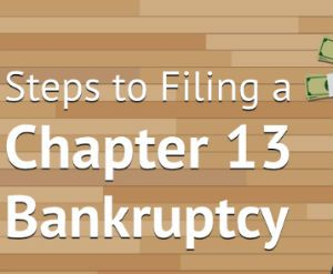 Steps to Filing a Chapter 13 Bankruptcy [Infographic]