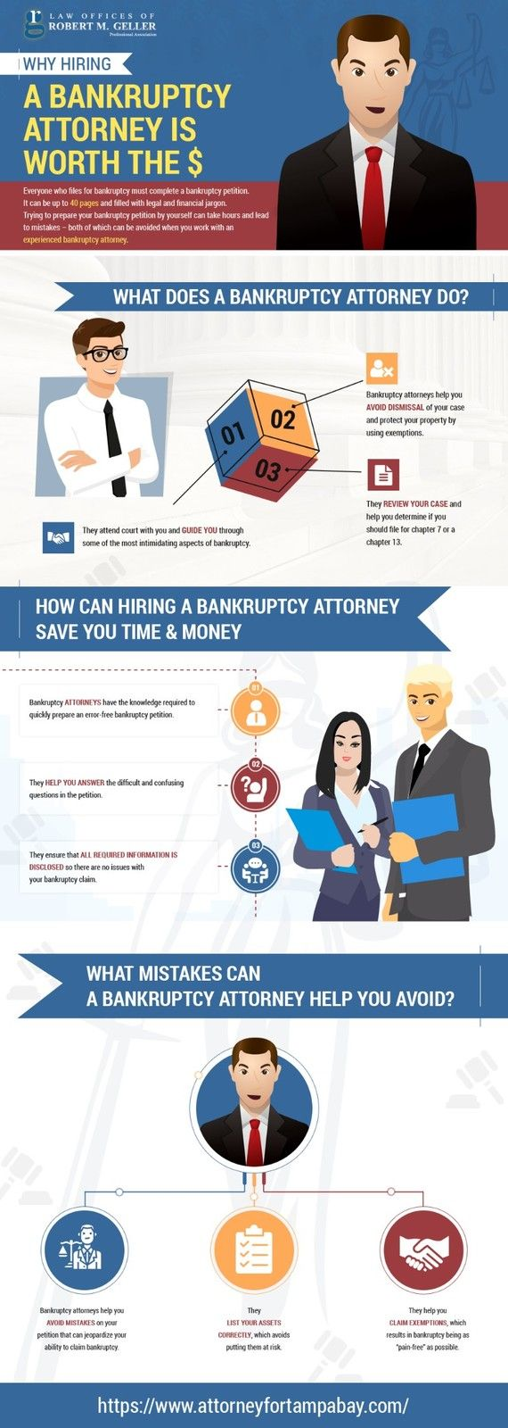 Why hiring a bankruptcy attorney is worth the money