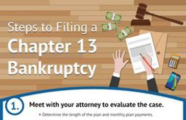 Steps to Filling a Chapter 13 Bankruptcy