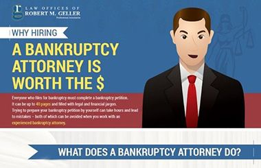 Hiring a bankruptcy attorney is worth the money